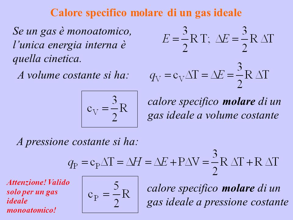 Calore specifico molare di un gas ideale