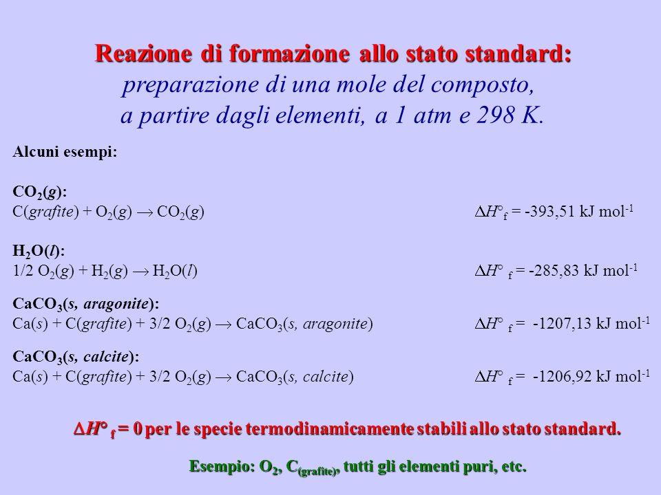 Esempio: O2, C(grafite), tutti gli elementi puri, etc.