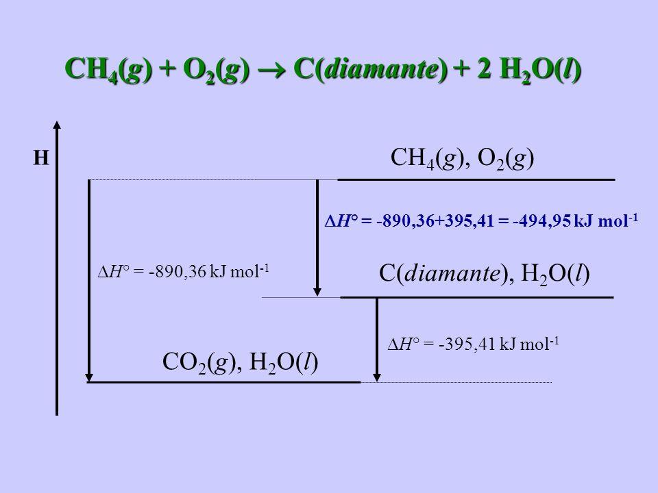 CH4(g) + O2(g)  C(diamante) + 2 H2O(l)