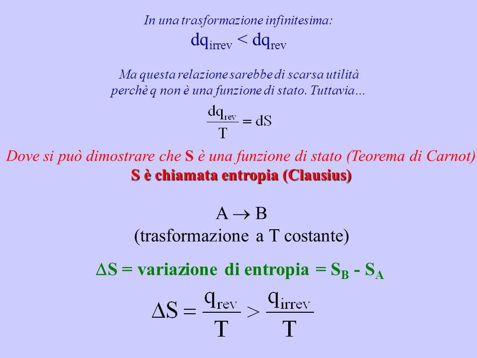 S è chiamata entropia (Clausius)