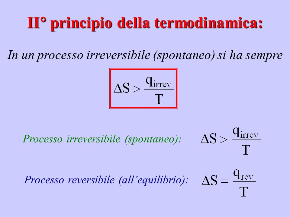 II principio della termodinamica: