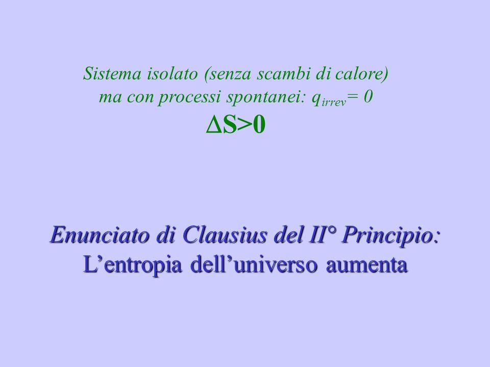 S>0 Enunciato di Clausius del II° Principio:
