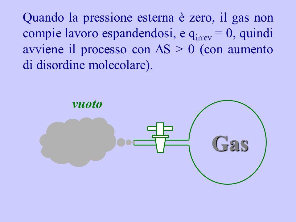 Quando la pressione esterna è zero, il gas non compie lavoro espandendosi, e qirrev = 0, quindi avviene il processo con S > 0 (con aumento di disordine molecolare).