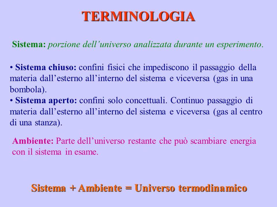 TERMINOLOGIA Sistema + Ambiente = Universo termodinamico