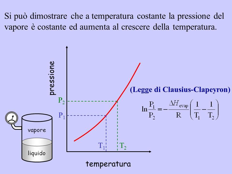 Si può dimostrare che a temperatura costante la pressione del vapore è costante ed aumenta al crescere della temperatura.