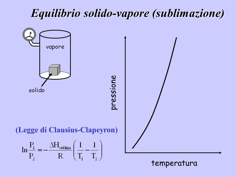 Equilibrio solido-vapore (sublimazione)