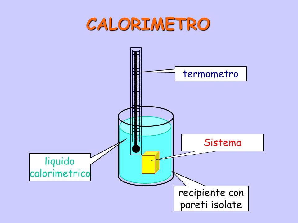 CALORIMETRO termometro Sistema liquido calorimetrico recipiente con