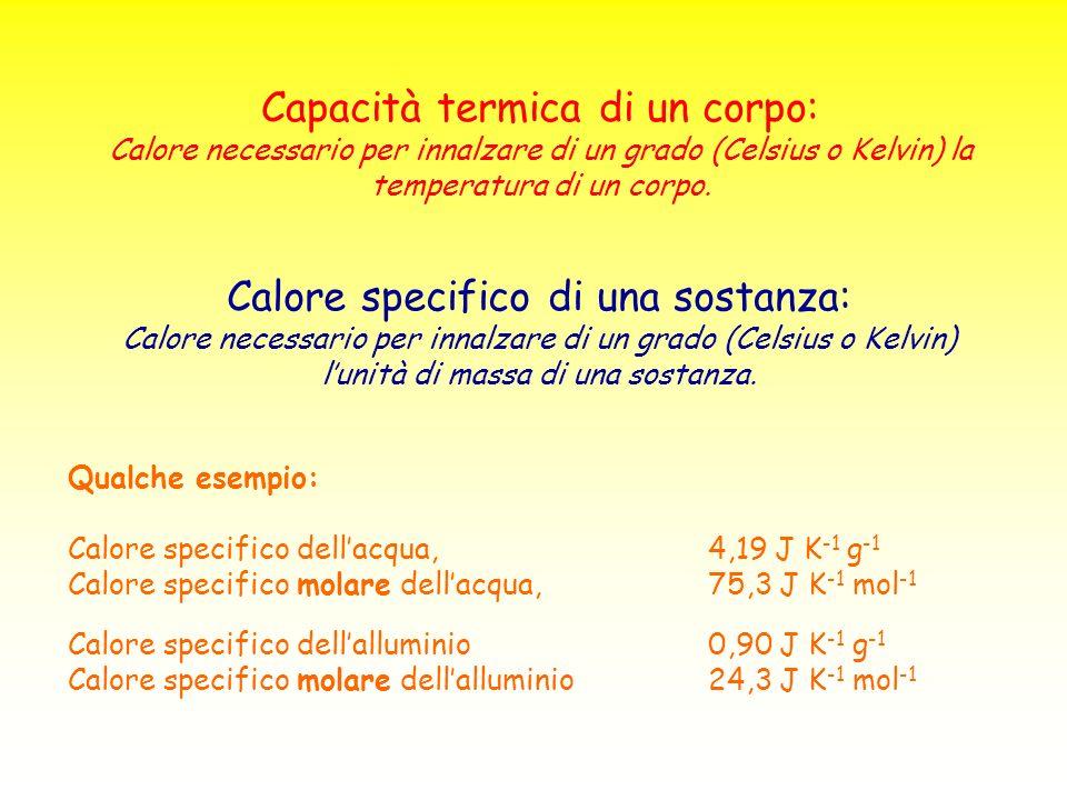 Capacità termica di un corpo: