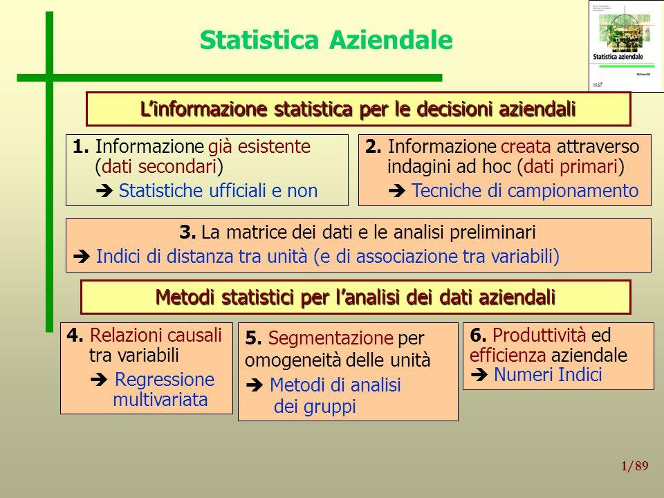 Statistica Aziendale L'informazione statistica per le decisioni aziendali. 1. Informazione già esistente.