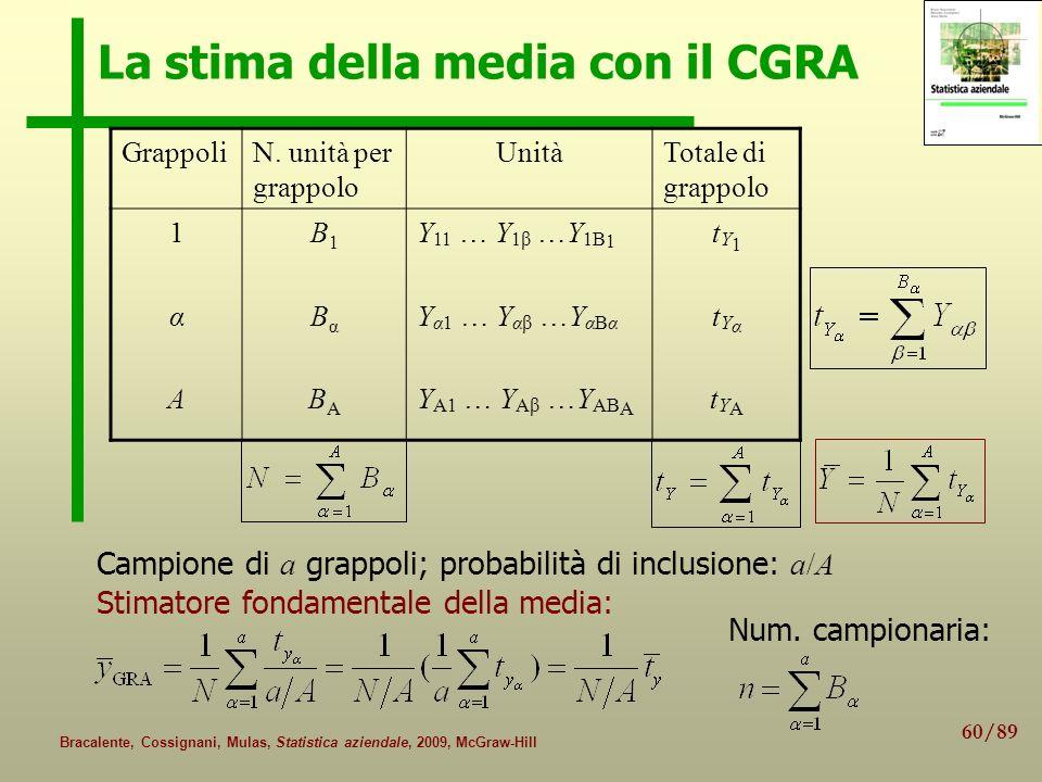 La stima della media con il CGRA