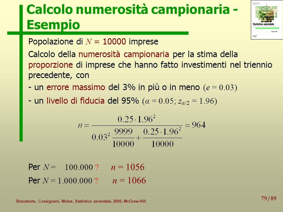 Calcolo numerosità campionaria - Esempio