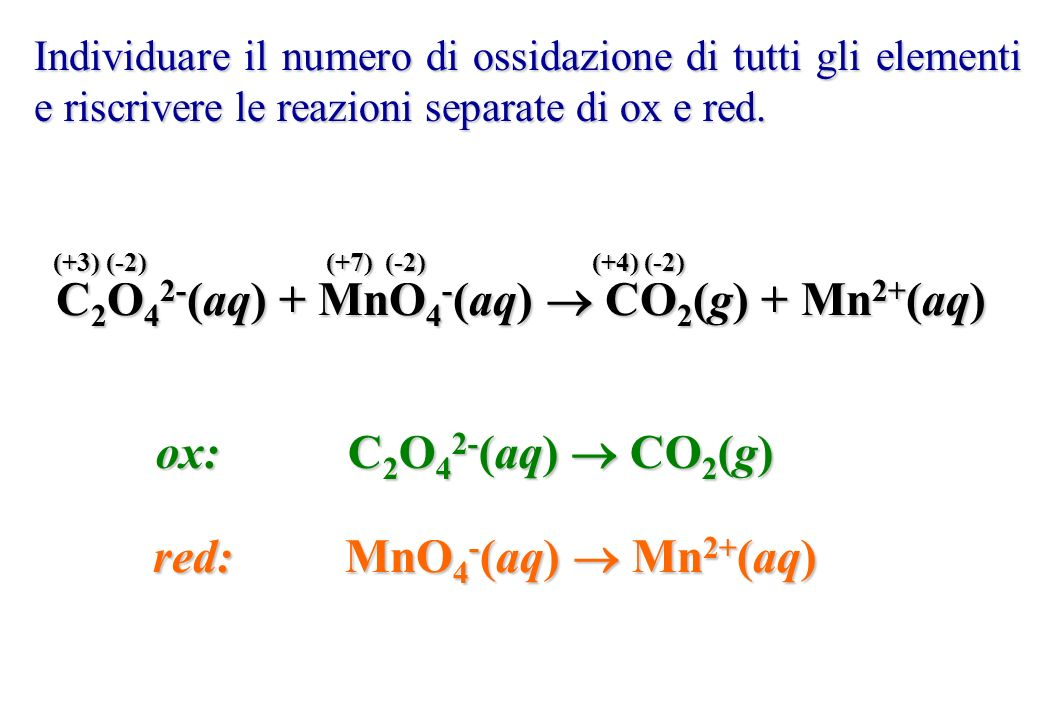 C2O42-(aq) + MnO4-(aq)  CO2(g) + Mn2+(aq)