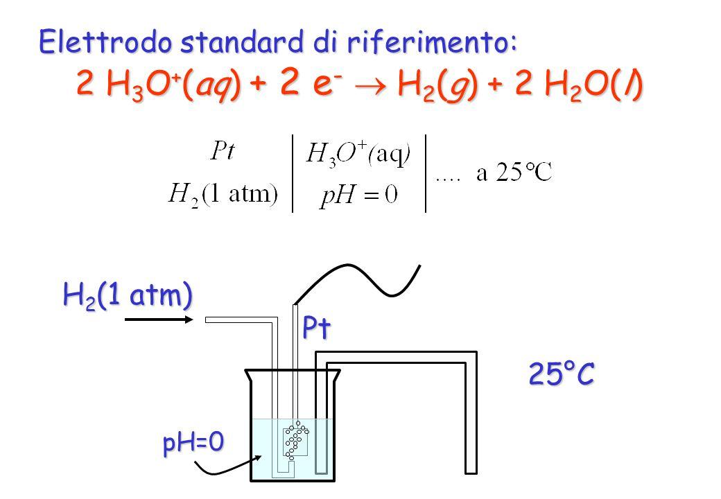 2 H3O+(aq) + 2 e-  H2(g) + 2 H2O(l)