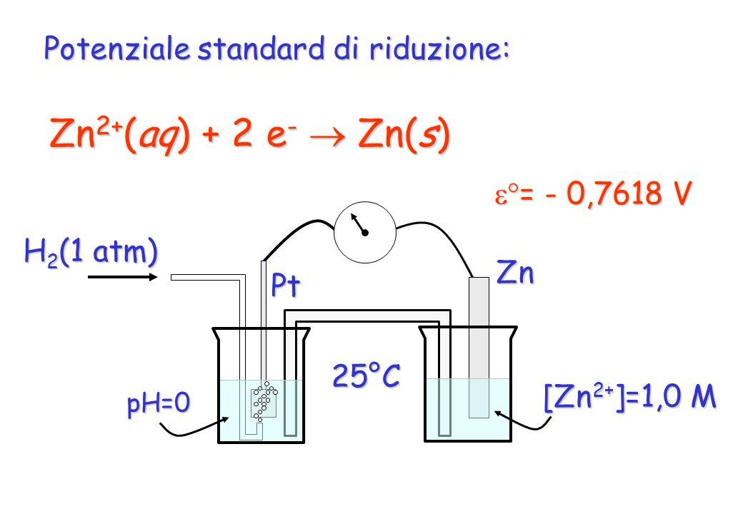 Zn2+(aq) + 2 e-  Zn(s) Potenziale standard di riduzione: