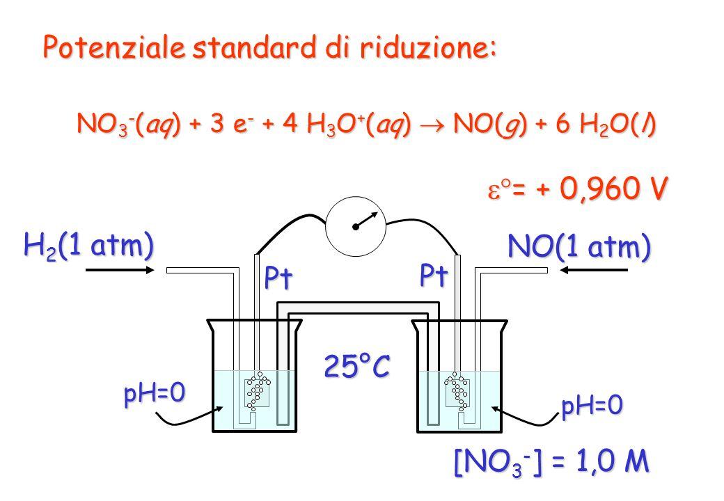 NO3-(aq) + 3 e- + 4 H3O+(aq)  NO(g) + 6 H2O(l)
