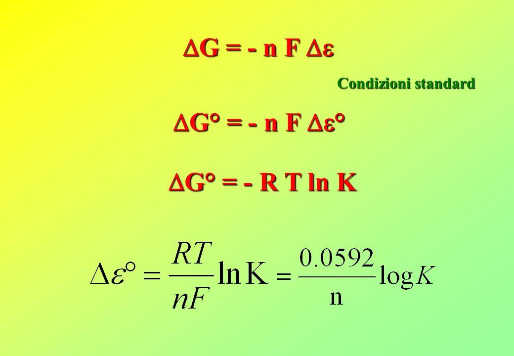 G = - n F  Condizioni standard G° = - n F ° G° = - R T ln K