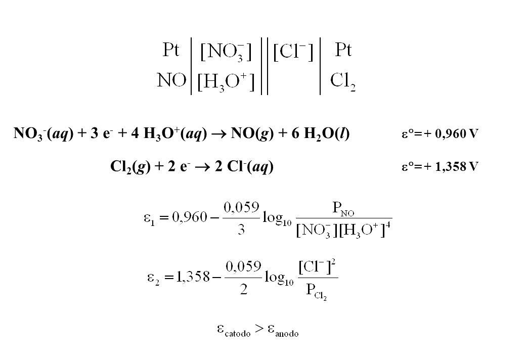 NO3-(aq) + 3 e- + 4 H3O+(aq)  NO(g) + 6 H2O(l) = + 0,960 V