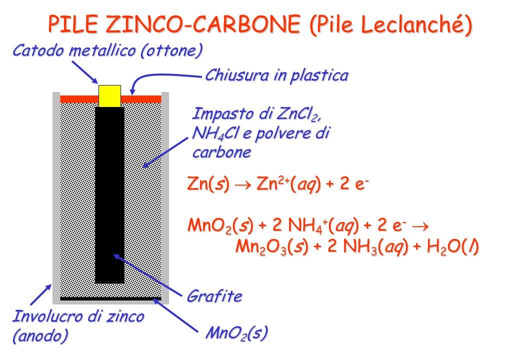 PILE ZINCO-CARBONE (Pile Leclanché)