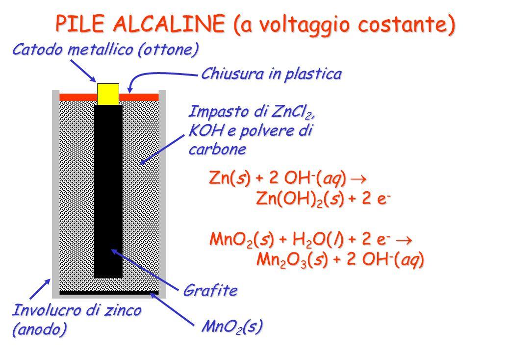 PILE ALCALINE (a voltaggio costante)