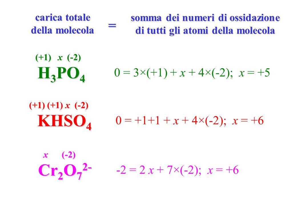 somma dei numeri di ossidazione di tutti gli atomi della molecola