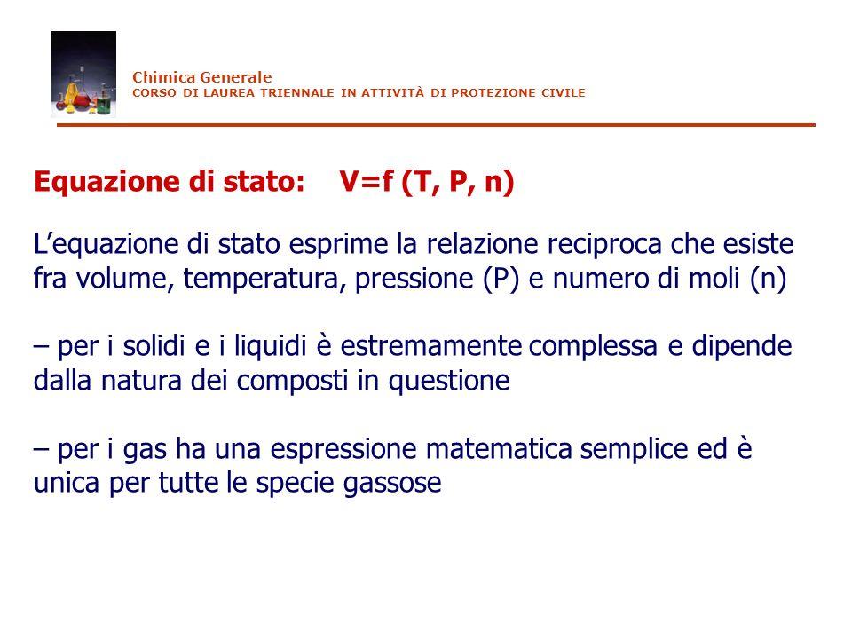 Equazione di stato: V=f (T, P, n)
