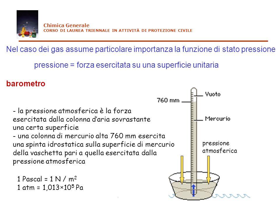 pressione = forza esercitata su una superficie unitaria barometro