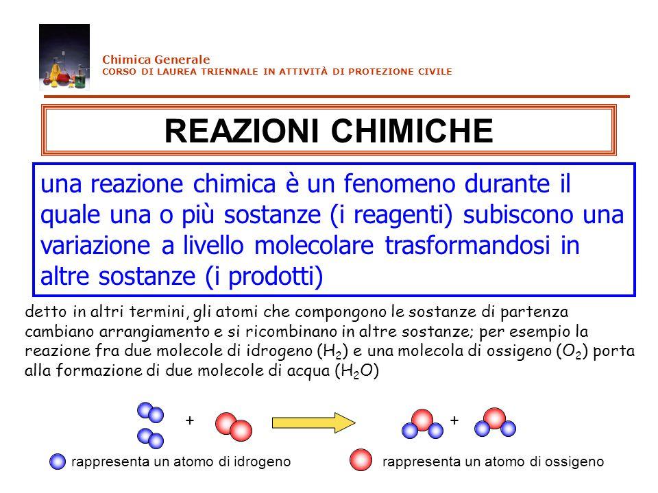 Chimica Generale CORSO DI LAUREA TRIENNALE IN ATTIVITÀ DI PROTEZIONE CIVILE. REAZIONI CHIMICHE.