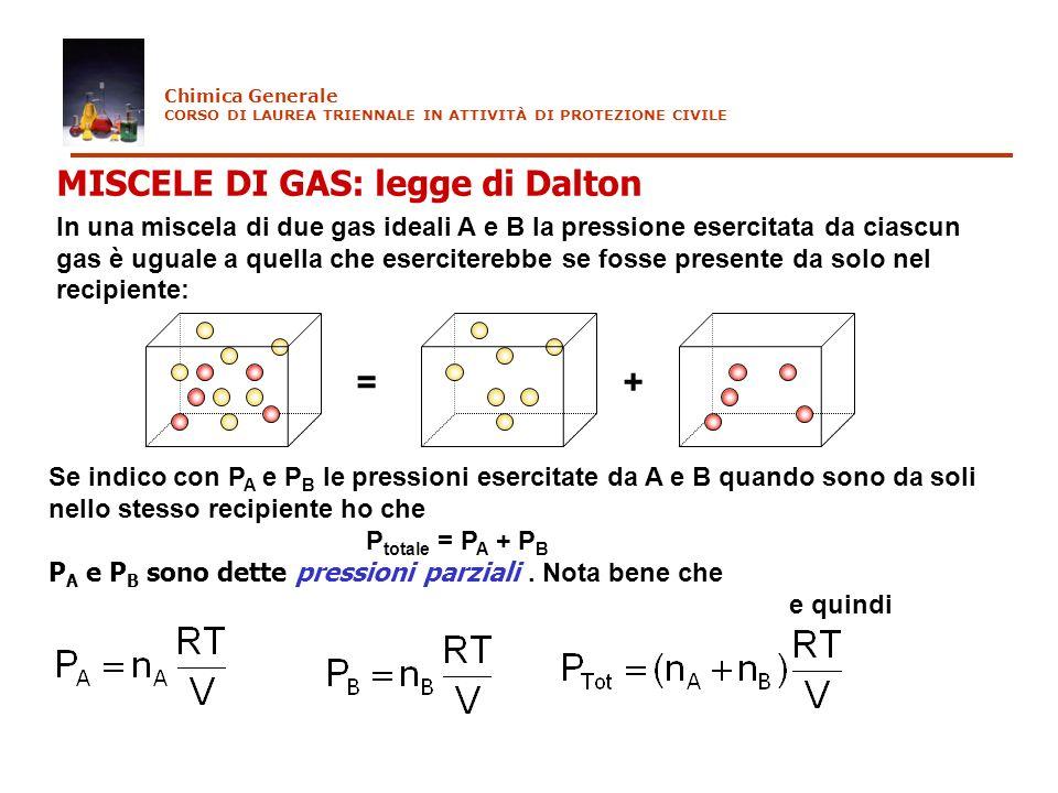 MISCELE DI GAS: legge di Dalton
