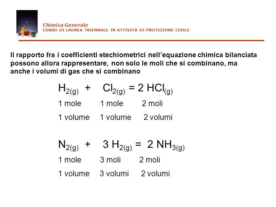 H2(g) + Cl2(g) = 2 HCl(g) N2(g) + 3 H2(g) = 2 NH3(g)