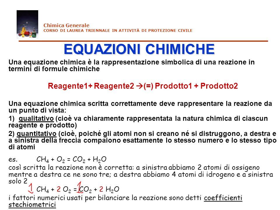 Reagente1+ Reagente2 (=) Prodotto1 + Prodotto2