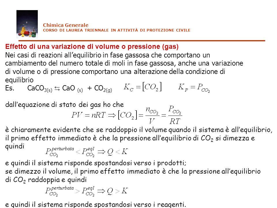 Effetto di una variazione di volume o pressione (gas)