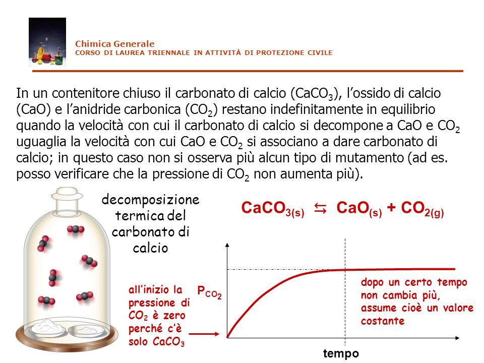 decomposizione termica del carbonato di calcio