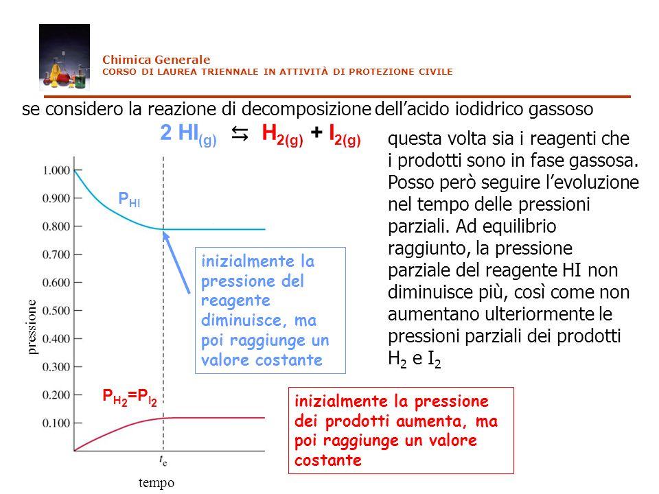 Chimica Generale CORSO DI LAUREA TRIENNALE IN ATTIVITÀ DI PROTEZIONE CIVILE. se considero la reazione di decomposizione dell'acido iodidrico gassoso.