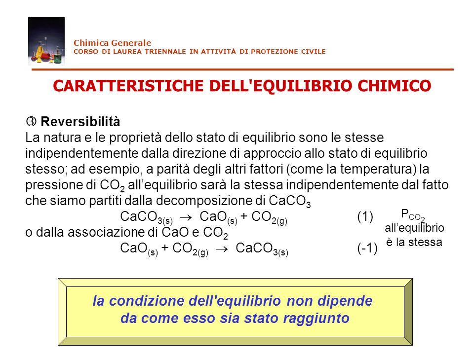 CARATTERISTICHE DELL EQUILIBRIO CHIMICO