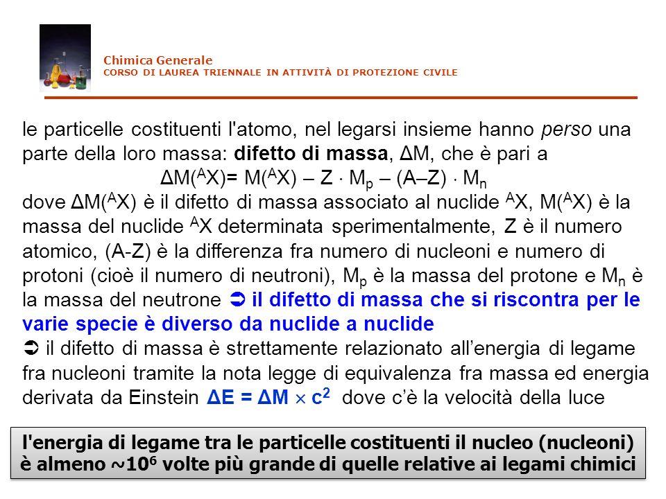 ΔM(AX)= M(AX) – Z  Mp – (A–Z)  Mn