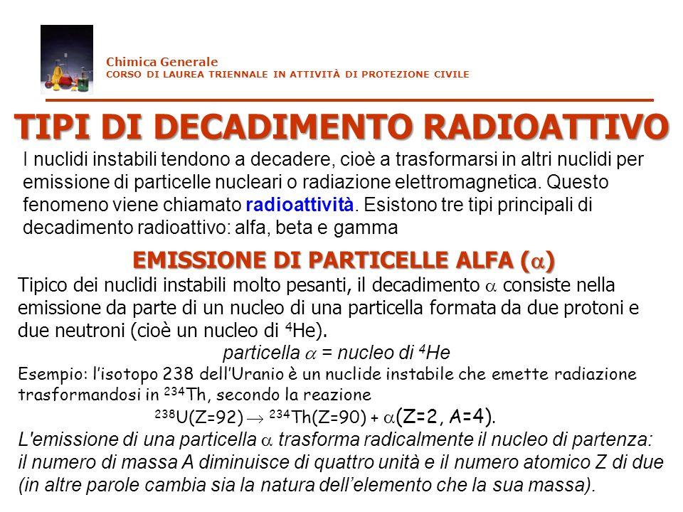 TIPI DI DECADIMENTO RADIOATTIVO EMISSIONE DI PARTICELLE ALFA ()