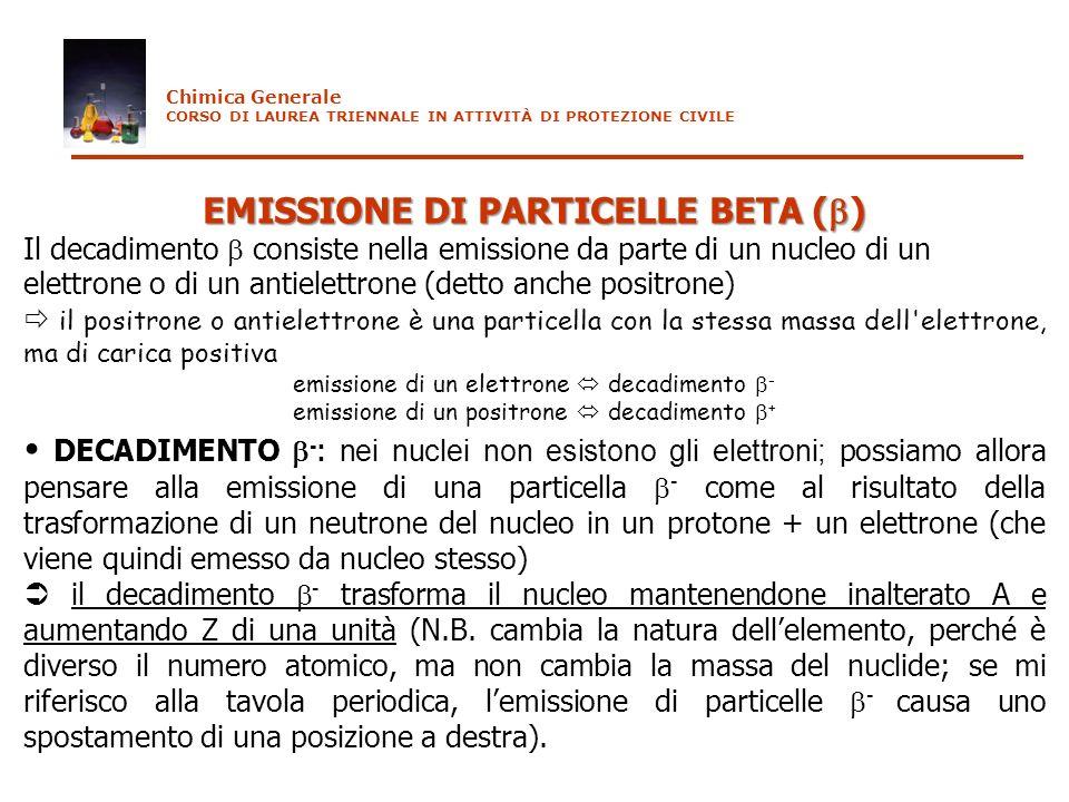 EMISSIONE DI PARTICELLE BETA ()