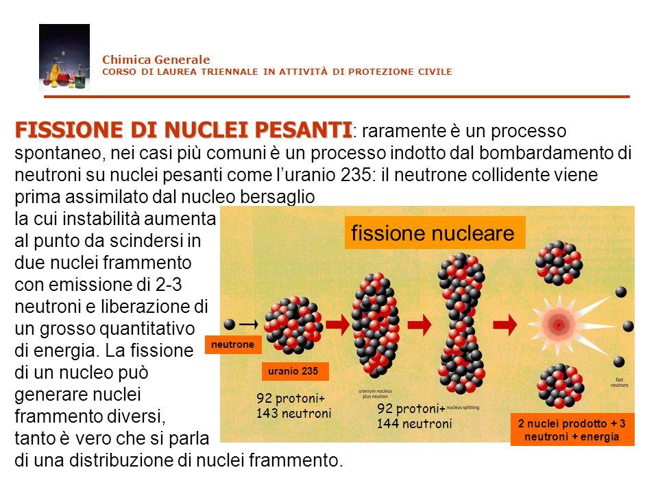 2 nuclei prodotto + 3 neutroni + energia