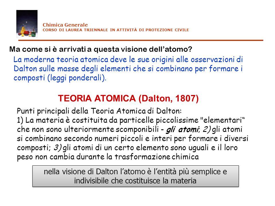 TEORIA ATOMICA (Dalton, 1807)