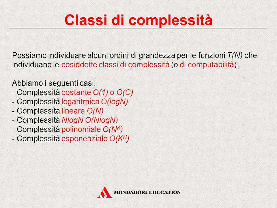 Classi di complessità