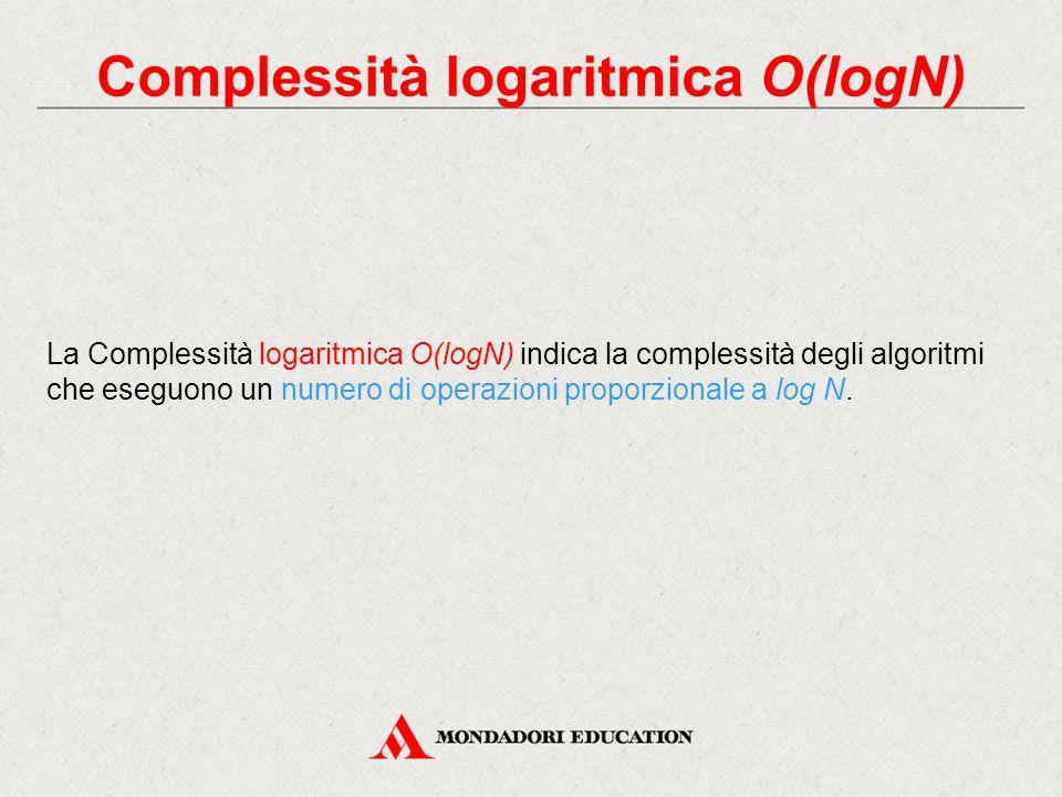 Complessità logaritmica O(logN)