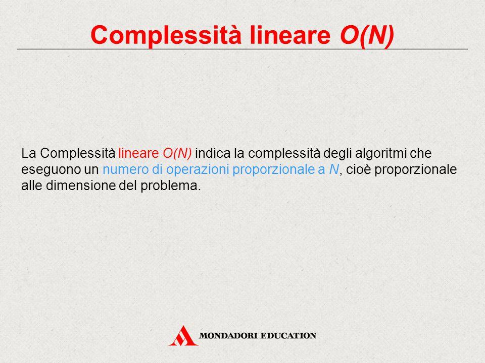 Complessità lineare O(N)