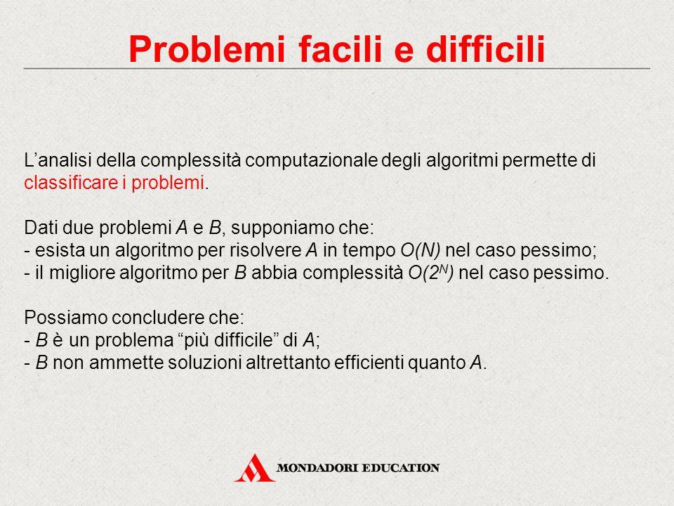 Problemi facili e difficili