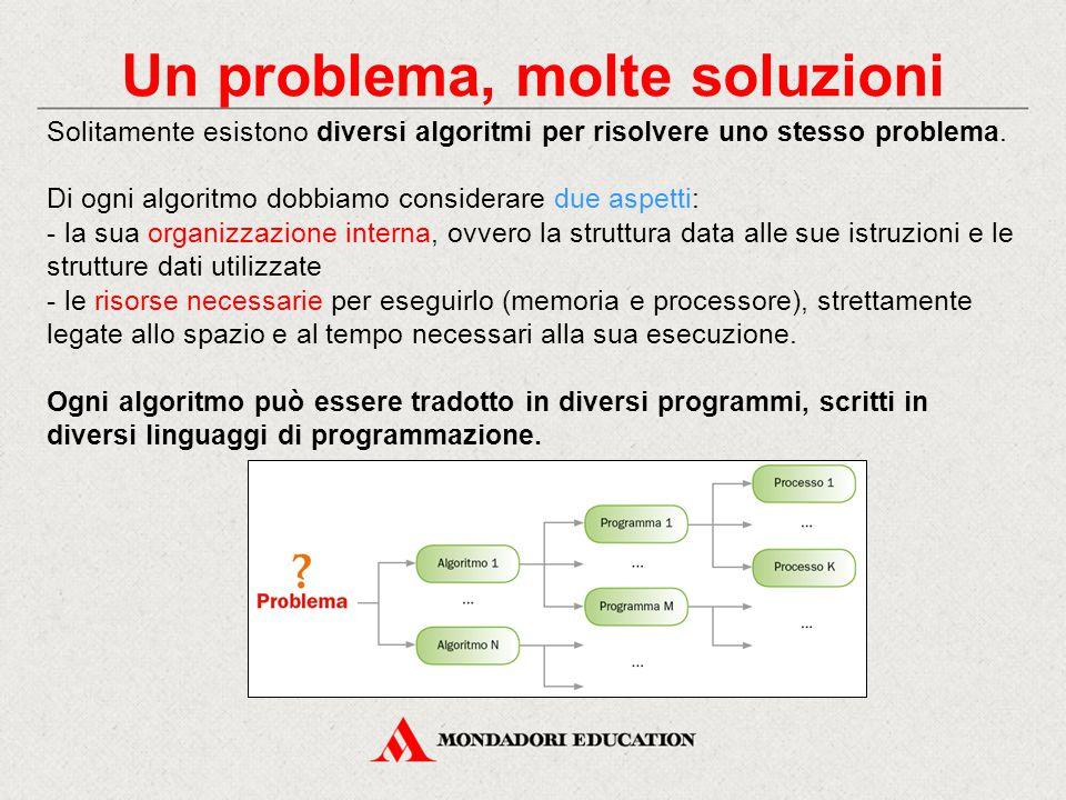 Un problema, molte soluzioni