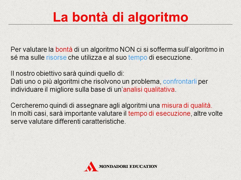 La bontà di algoritmo