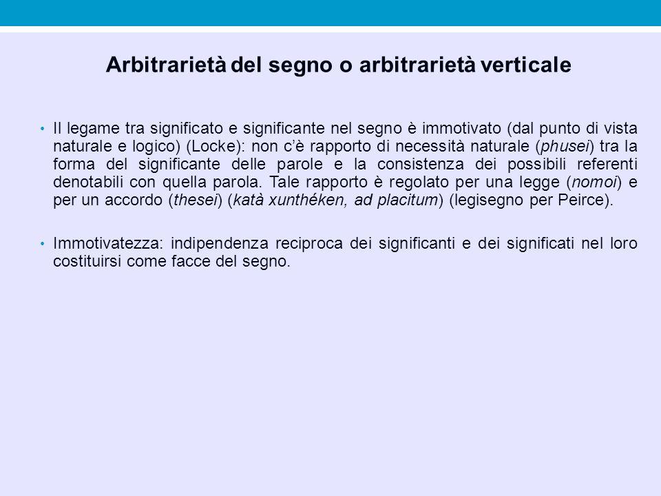 Arbitrarietà del segno o arbitrarietà verticale