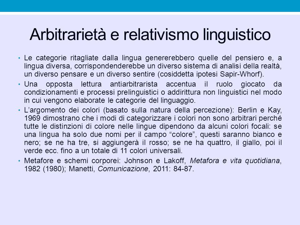 Arbitrarietà e relativismo linguistico