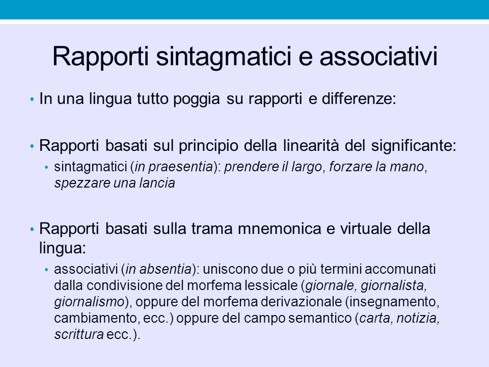 Rapporti sintagmatici e associativi