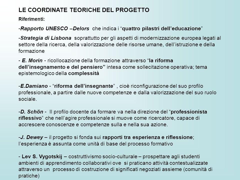 LE COORDINATE TEORICHE DEL PROGETTO