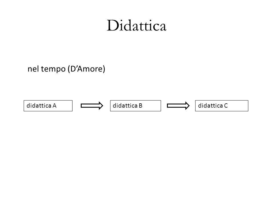 Didattica nel tempo (D'Amore) didattica A didattica B didattica C